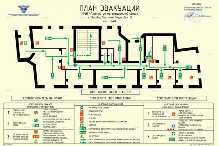 План эвакуации ФГУП Главный центр специальной связи г.Москва 2 этаж