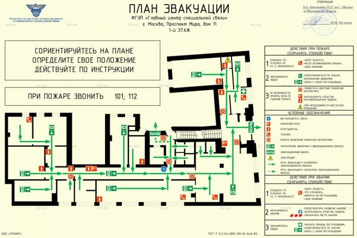 План эвакуации ФГУП Главный центр специальной связи г.Москва 1 этаж
