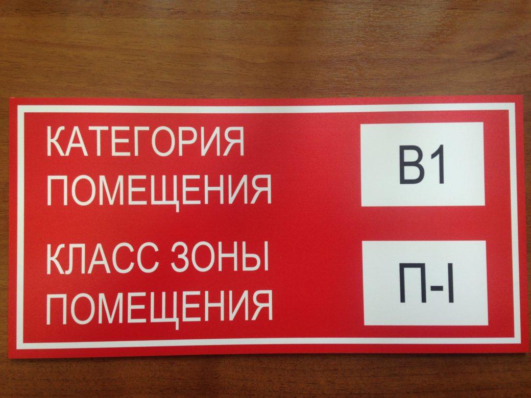 Табличка Категория помещения по пожарной опасности